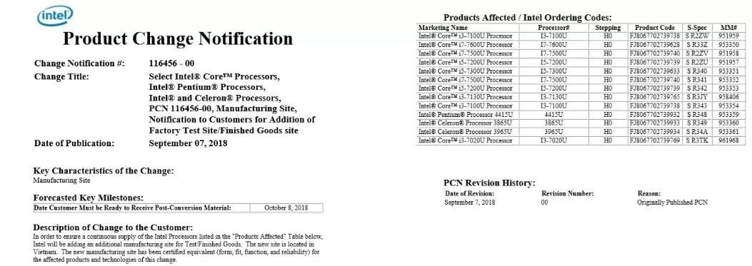 Intel九代酷睿CPU十月发布 英特尔启动备份工厂增产