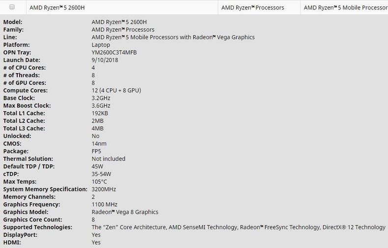 AMD锐龙7 2800H和R5 2600H标压CPU来了 核显笔记本也能吃鸡?