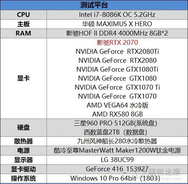 NVIDIA GeForce RTX2070显卡全面评测:成功取代GTX1080
