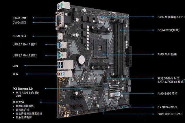 中高性能3A平台 不足4000元锐龙R5-2600配RX580游戏装机配置推荐