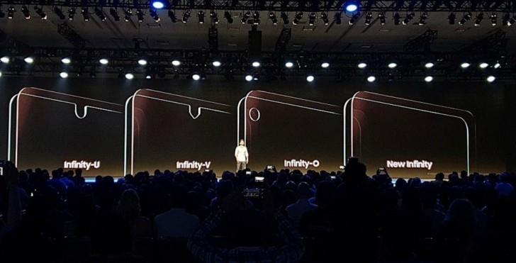 三星公布三种Infinity异形屏设计:V形开槽 屏内挖孔来了