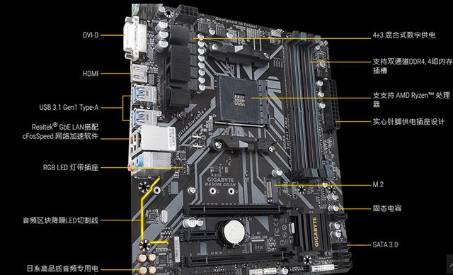 RX590 8G显卡来袭!6000元锐龙R7-2700配RX590新3A平台配置推荐