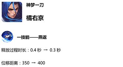 王者荣耀S14赛季更新预览 新赛季更新时间内容汇总