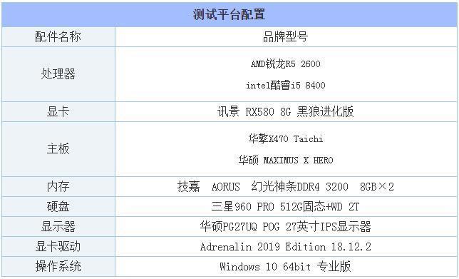 intel酷睿i5 8400与Ryzen5 2600性能评测对比 R5 2600和