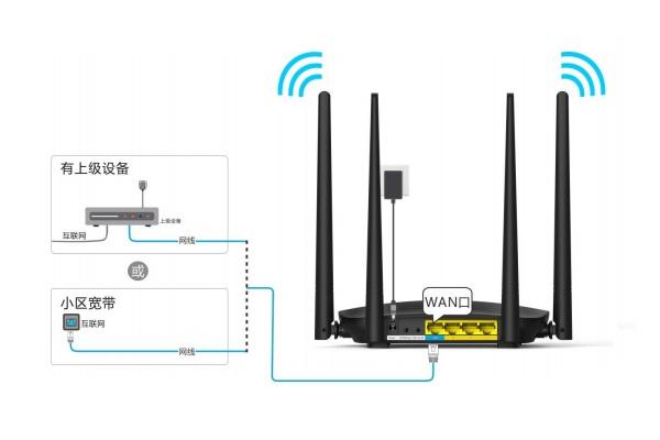 新Tenda路由器怎么设置 腾达AC7无线路由器设置教程