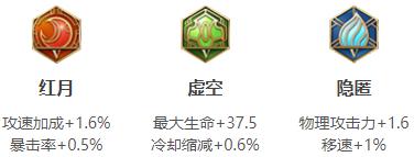 王者荣耀吕布S14五级铭文搭配