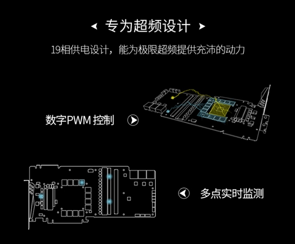 18888元!微星发布RTX 2080 Ti Lighting Z:19相三八针供电