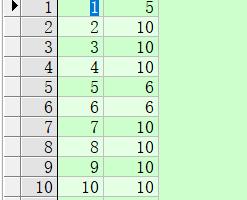oracle数据库连续相同数据的统计方法