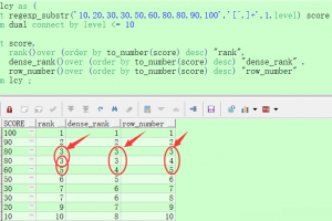 oracle数据库常用分析函数与聚合函数的用法
