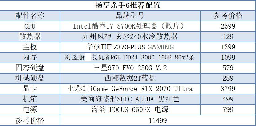 爽玩游戏 i7-8700K搭RTX2070万元高端水冷《杀手6》游戏配置推荐