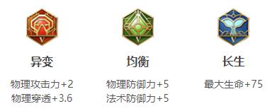 王者荣耀S14廉颇铭五级铭文搭配