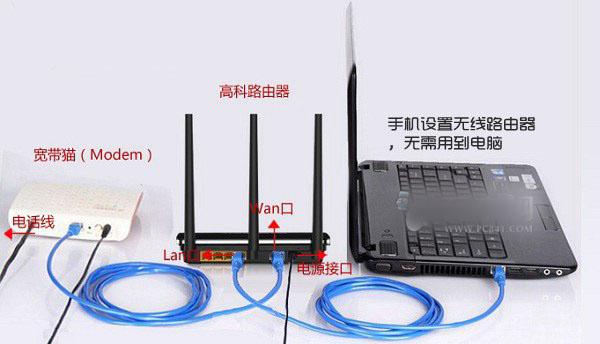 手机怎么设置无线路由器 用手机设置路由器及更改密码方法