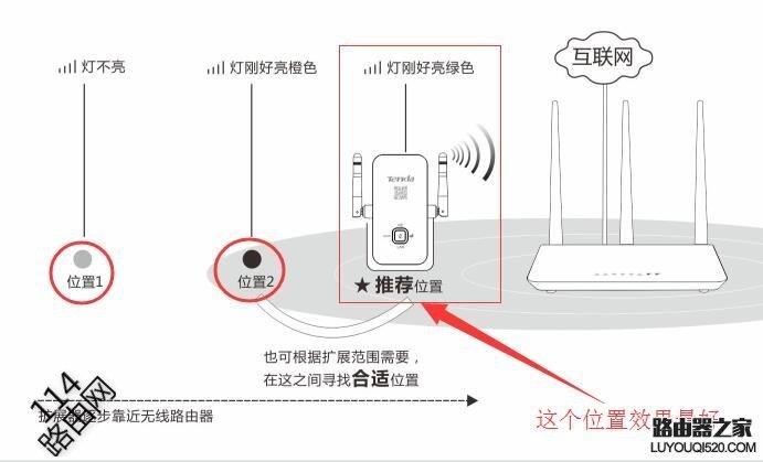 腾达(Tenda)A9无线扩展器怎么设置