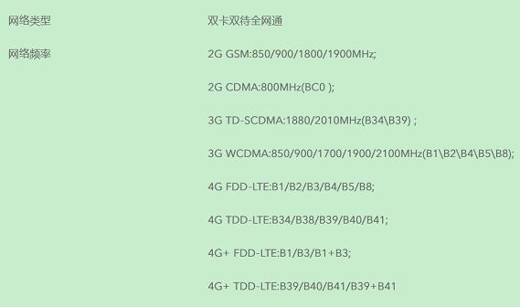 iQOO手机支持5G网络吗?