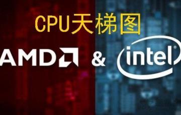 2019年6月-7月台式电脑CPU天梯图性能排行榜,怎么比较CPU的好坏?