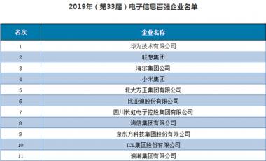2019年(第33届)电子信息百强企业名单发布 华为第一联想第二