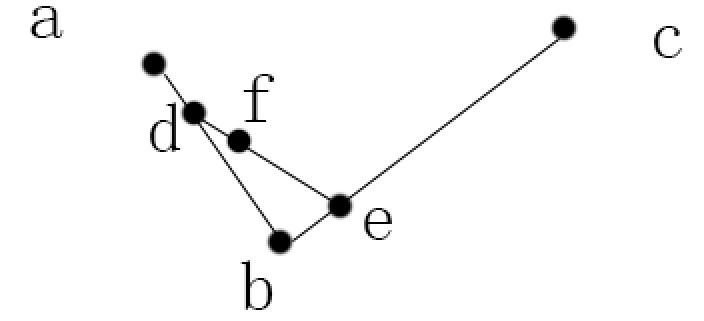 CSS transition animation的使用(内含贝赛尔曲线详解)