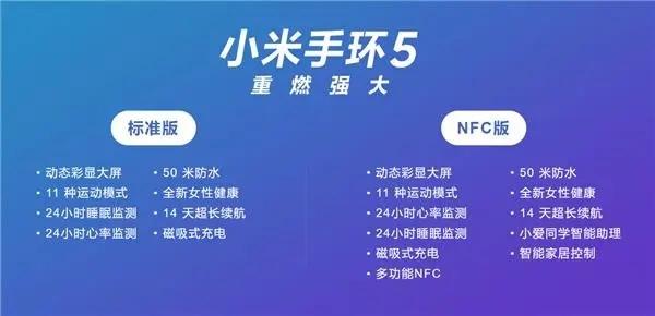 小米手环5标准版和NFC版有什么区别?小米手环5标准版和NFC版的区别介绍