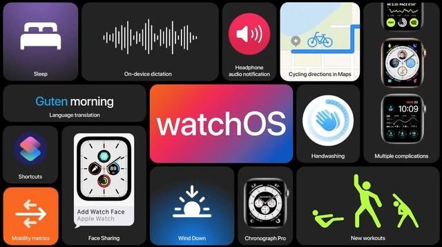 WatchOS 7更新了哪些内容?WatchOS 7更新跳舞模式详解